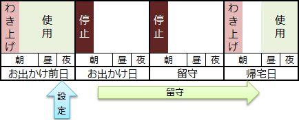 20160301e